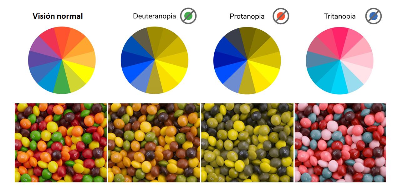 Imagen tratamientos del daltonismo de la Asociación Española de Optometristas Unidos