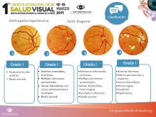 retinopatia-hipertensiva-congreso-internacional-online-salud-visual